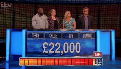 A team on The Chase pipped Shaun Wallace to win £22,000